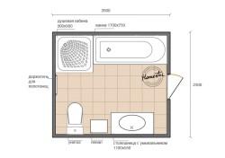 ремонт ванной панелями пвх фото