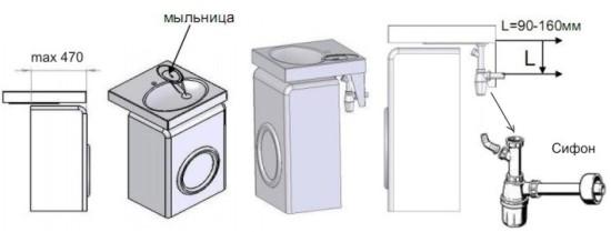раковина кувшинка для размещения над стиральной машиной