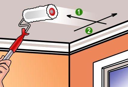 ремонт потолка водоэмульсионной краской