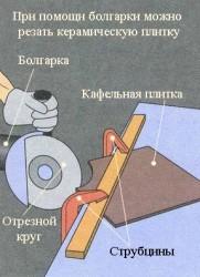 как резать плитку болгаркой видео