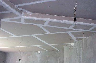 двухуровневые потолки из гипсокартона видео