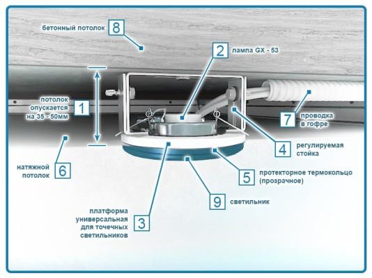 светодиодные точечные светильники для натяжных потолков фото