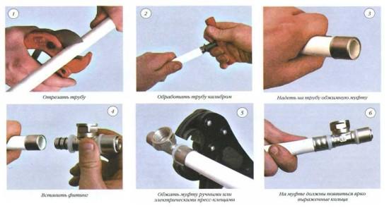 пресс клещи для металлопластиковых труб